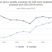 Northern Ireland Annual Survey of Hours and Earnings